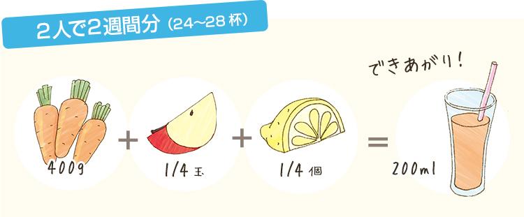 2人で2週間分(24〜28杯) にんじん400g+りんご1/4個+レモン1/4個=200mlのミックスジュース